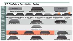 hpe_5xxx_switches