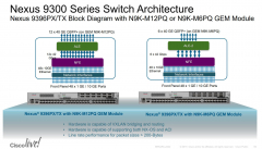 Cisco Nexus n9k-9300 architecture page1