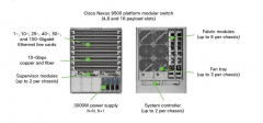 Cisco Nexus c9500 chassis components