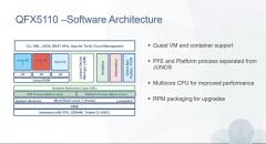 Juniper QFX5110  architecture